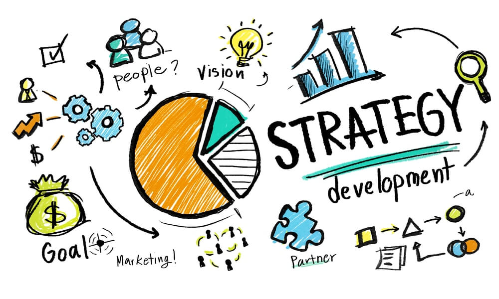 Creating a Strategy for your WordPress Business's Blog